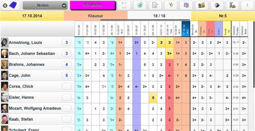 SZM.tablet Notenliste